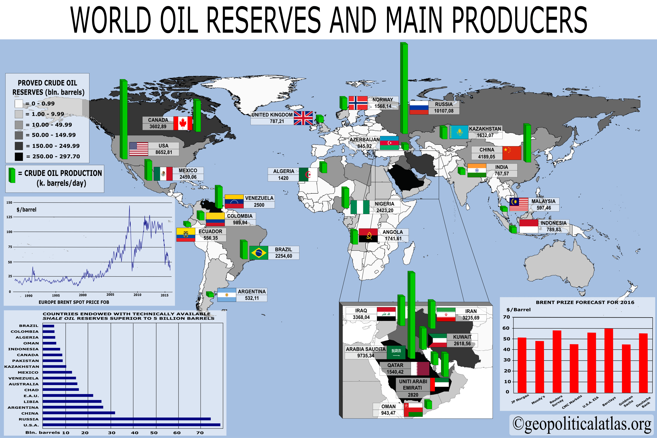 Reserves Proven Oil Country Map