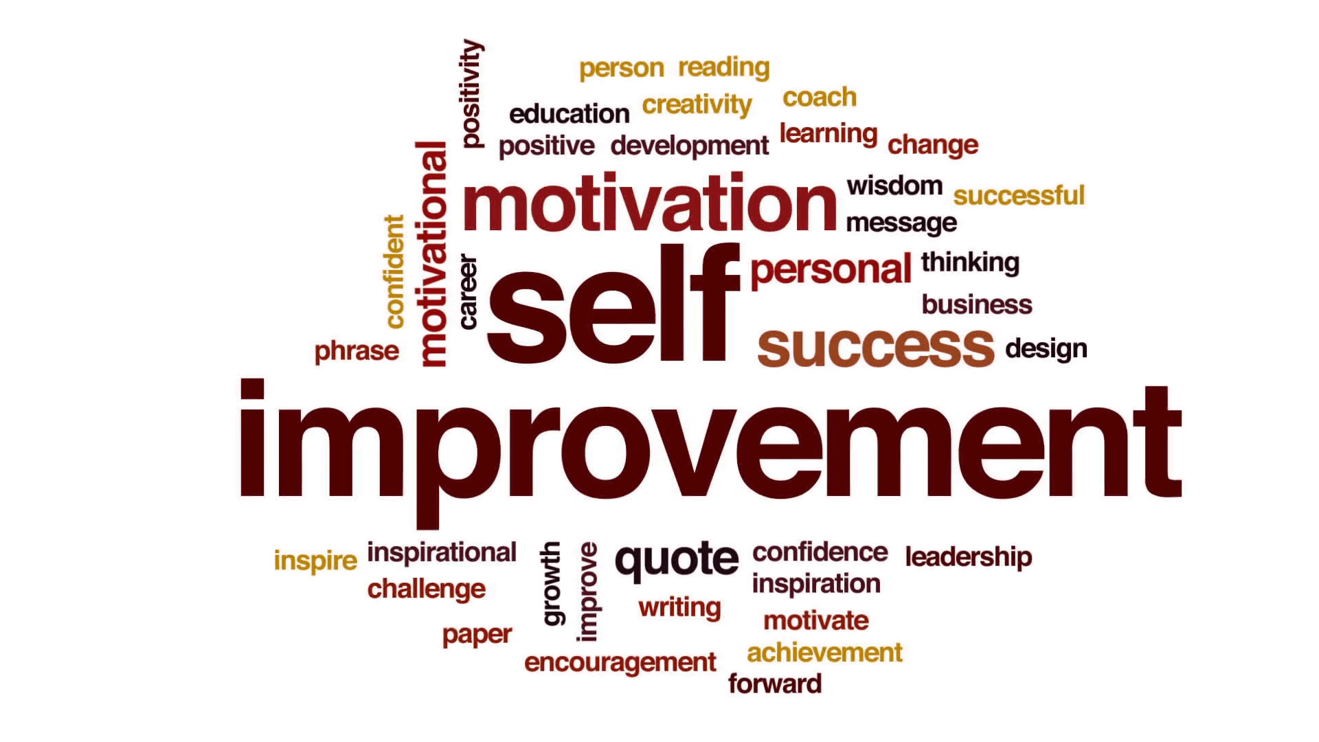 Self Improvement Articles 2017