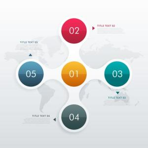 circle infographic template with five steps   Download Free Vector     circle infographic template with five steps