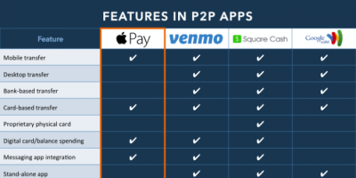 Venmo goes physical with new debit card - Business Insider