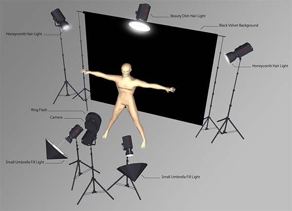 Two Light Setup