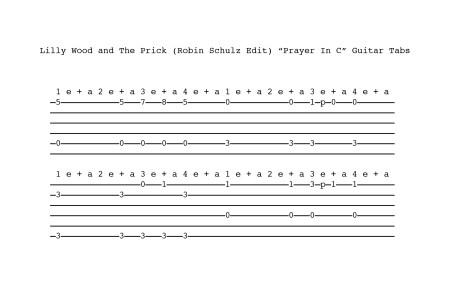 Unlimited Images Wallpaper » back in black guitar tab | Yoga Images