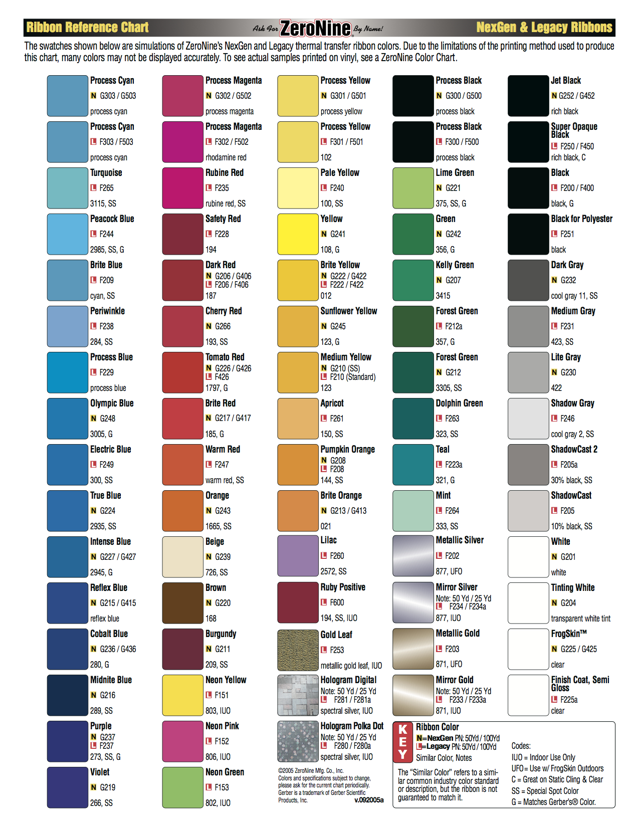 Imron marine paint color chart dupont imron marine paint color chart nvjuhfo Choice Image
