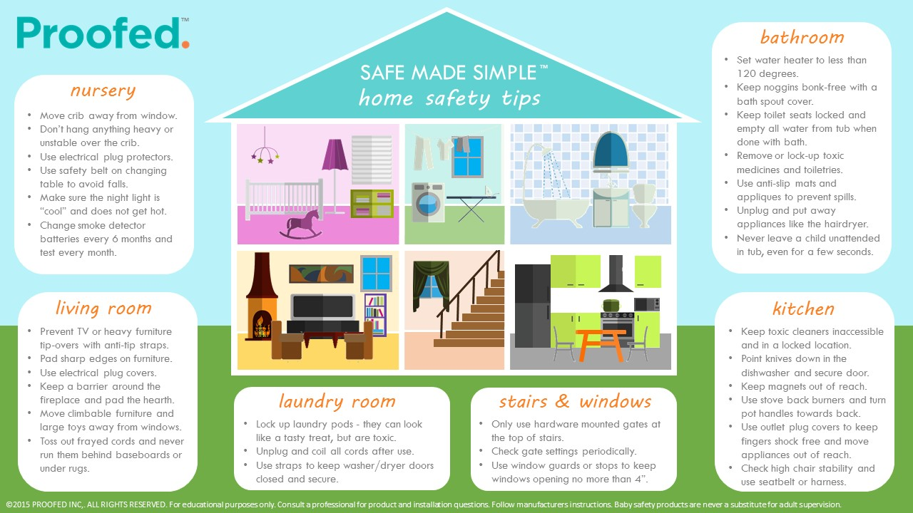 Childproofing Home Items