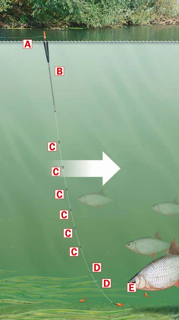 How To Tie A Stickfloat Rig Ideal For Trotting On Slow