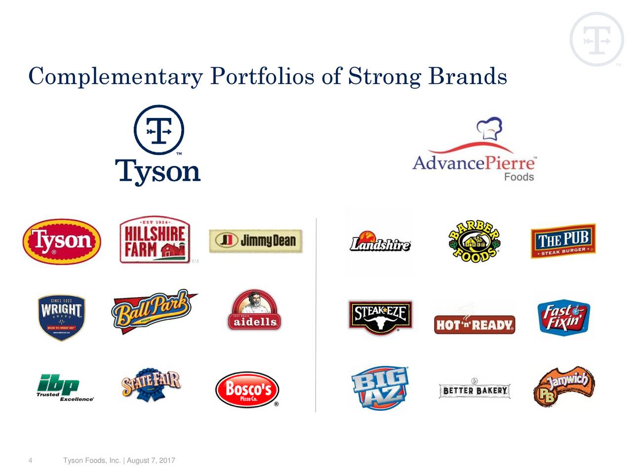 Tyson Foods Inc 2017 Q3 Results Earnings Call Slides