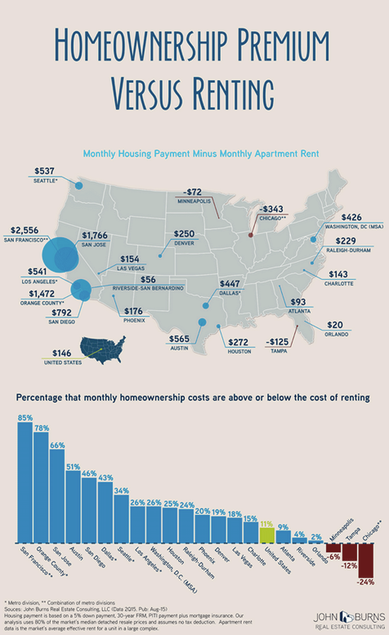 Average Chinese Apartment