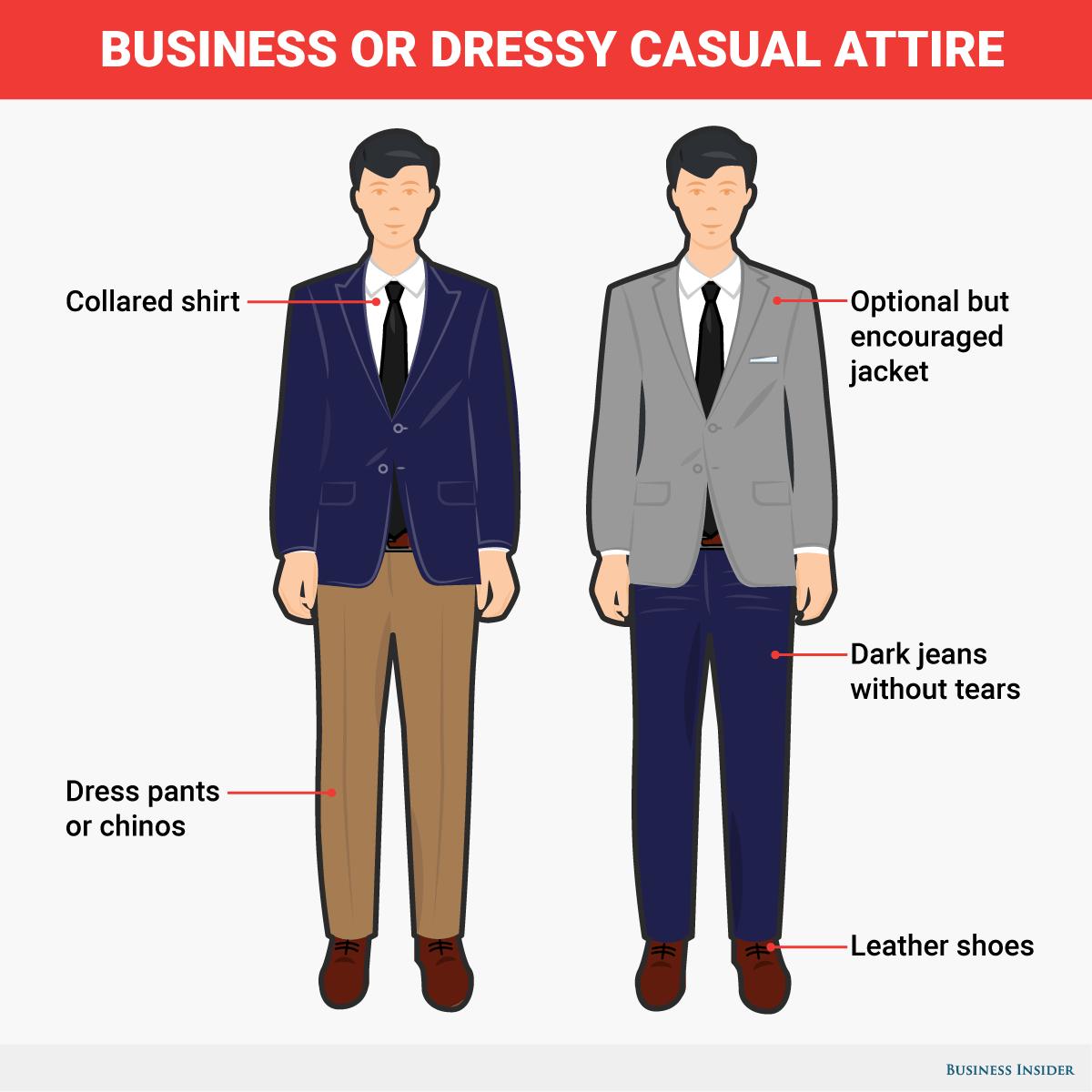Corporate Attire For Men