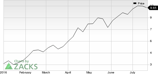 Goldcorp Stock Quote Goldcorp Stock Quote  Love Quotes