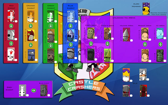 Castle Unlock Pc Characters Crashers Guide
