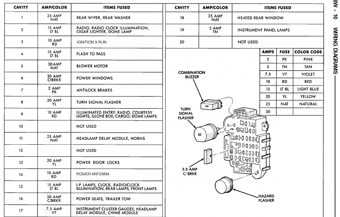 1996 Jeep Grand Cherokee Laredo Fuse Box Diagram Great