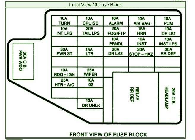 fuse box 2001 pontiac grand prix wiring diagram database \u2022  at Location Of Fuse Box In A 2007 Grand Prix