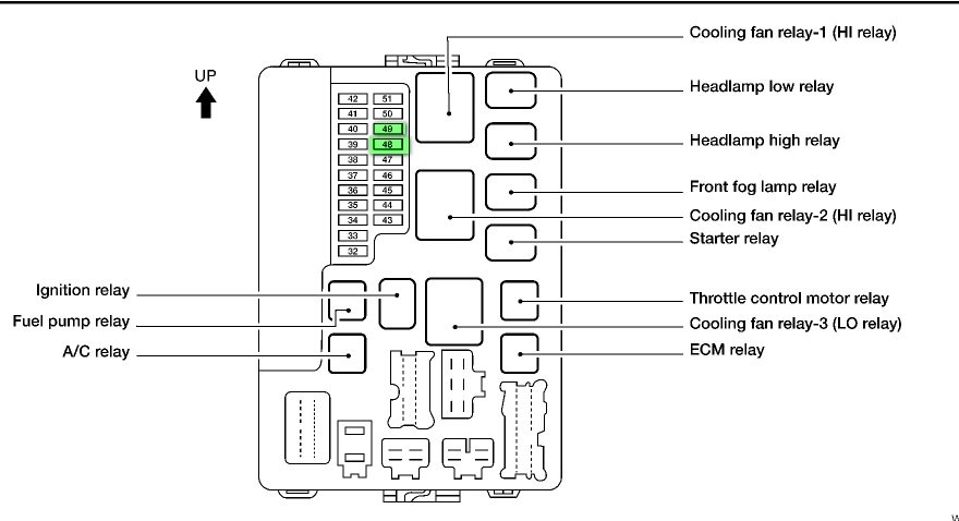 2008 nissan frontier fuse box diagram wiring diagram fuse box u2022 rh friendsoffido co  2007 nissan pathfinder fuse box diagram