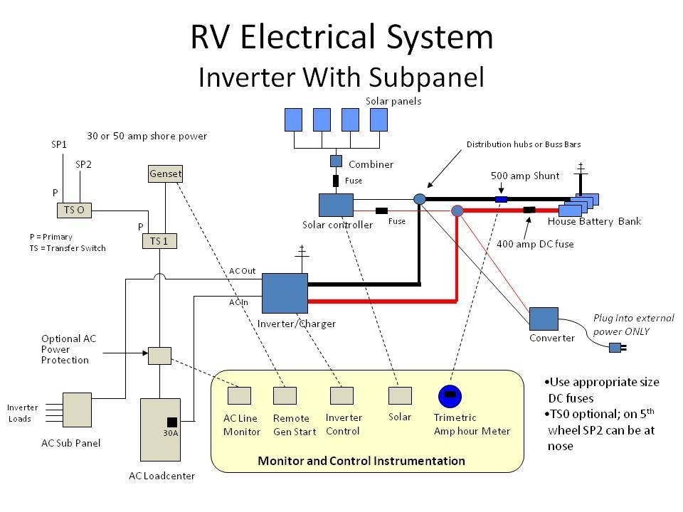 50 Amp Rv Transfer Switch Wiring Diagram