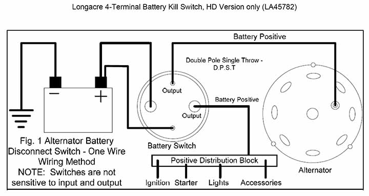 Sure Power Isolator Wiring - Sure power battery isolator wiring diagram