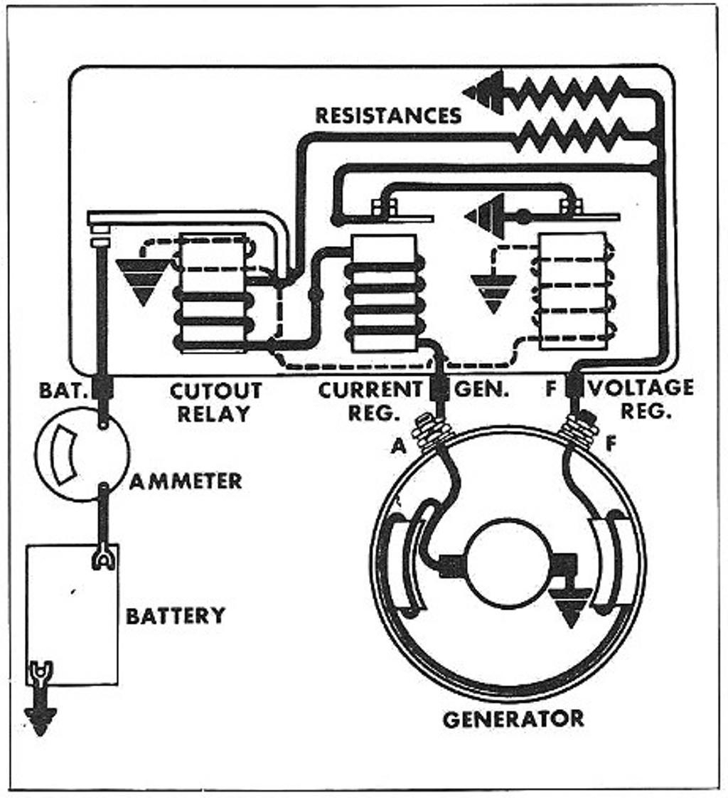 [SCHEMATICS_48DE]  B28 Farmall Super C 6 Volt Wiring Diagram | Wiring Resources | 12 Volt Delco Generator Wiring Diagram Schematics |  | Wiring Resources