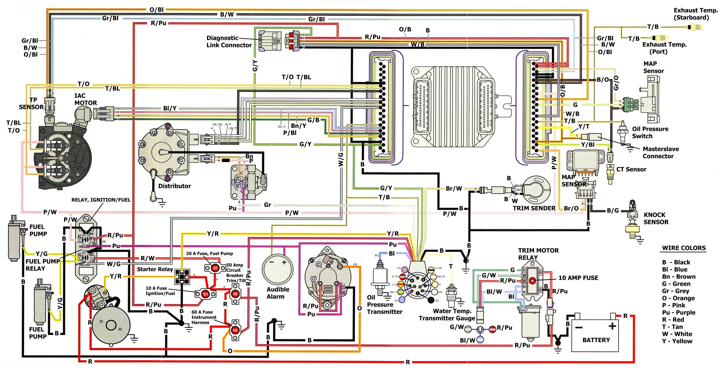 Sailboat Electrical Wiring Diagram Typical Inboard Diagrams