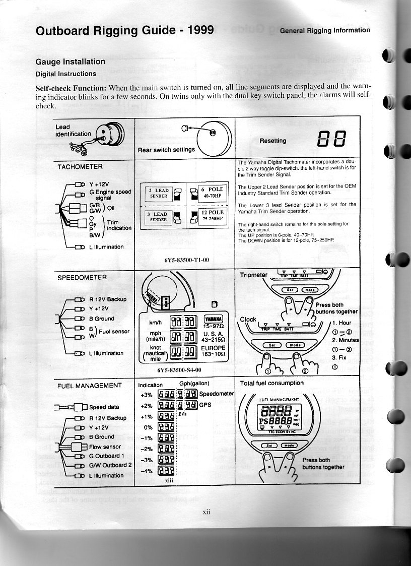 Yamaha Outboard Digital Gauges Wiring Diagram Wire