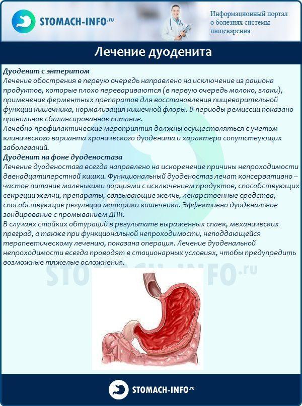 Дуоденитті емдеу