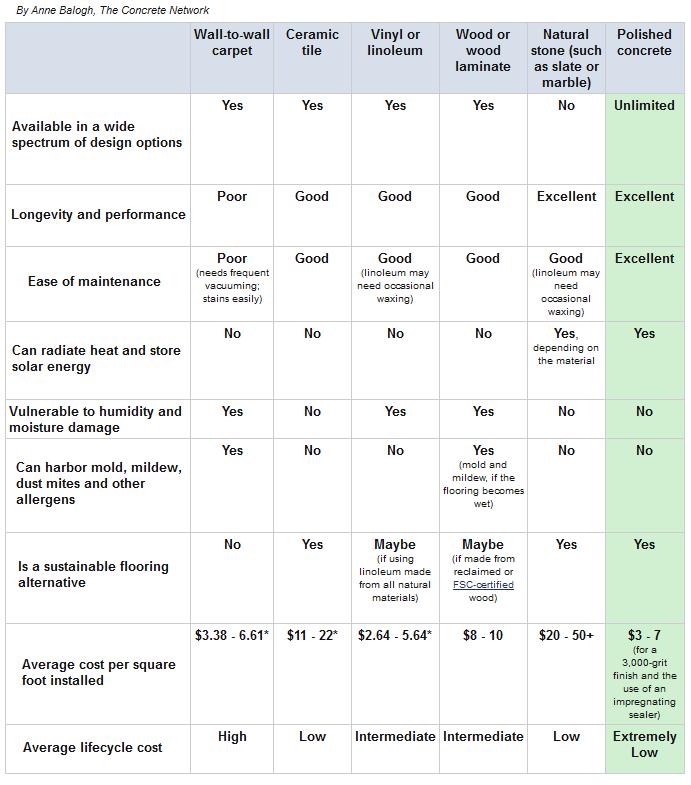 Laminate Color Chart Comparison