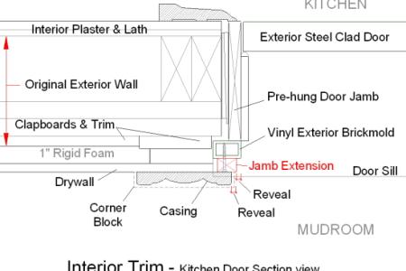 Modern Door Jamb Detail Technical Details Door Factory Custom