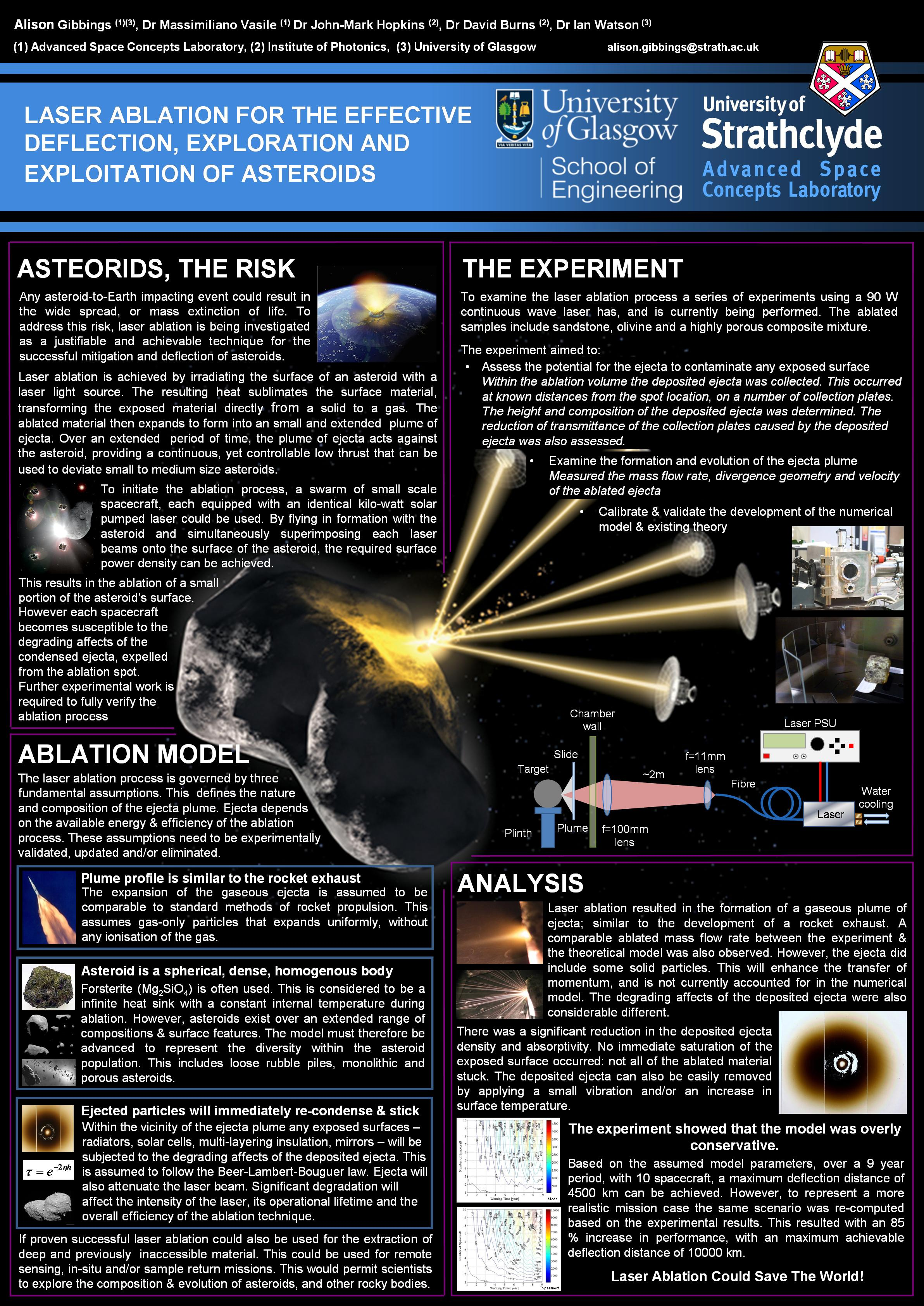 Laser Ablation For The Effective Deflection Exploration