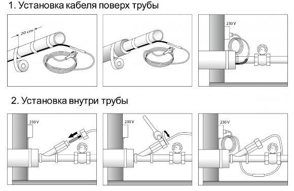 Pag-install ng heating cable.