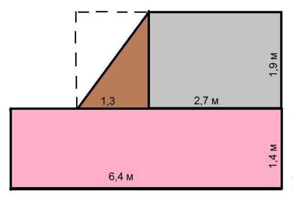 Jak vypočítat místnost čtvercový špatný tvar