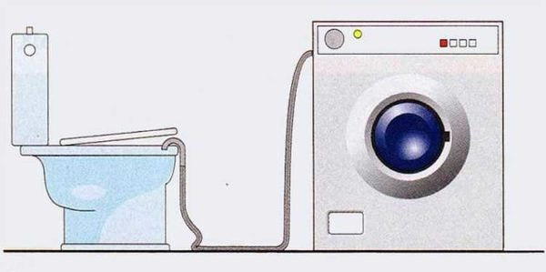 Abaissez le tuyau dans les toilettes - juste, mais peu fiable