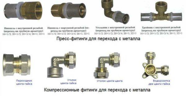 Unele tipuri de fitinguri care pot fi utilizate la deplasarea din metal la metaloplastice