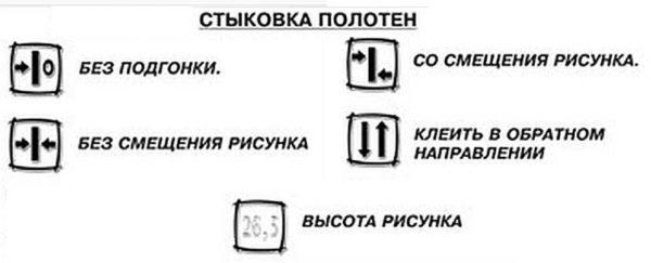 Түрлі тұсқағазға арналған пиктабақ пиктограммаларды қолдану арқылы бейнеленген