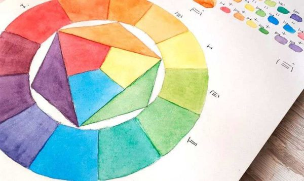 مخلوط کردن رنگ ها یک چرخ رنگ ایجاد می کند