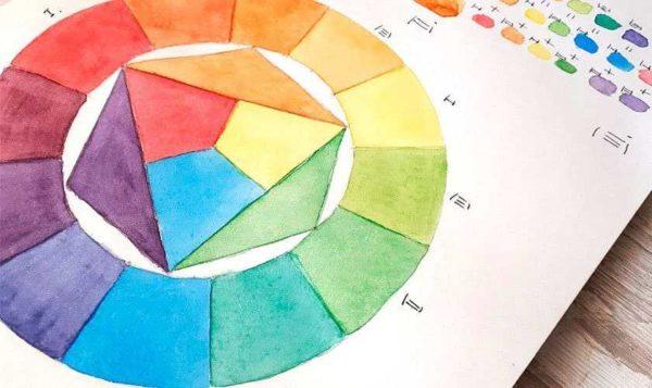 Mencampurkan warna menghasilkan roda warna