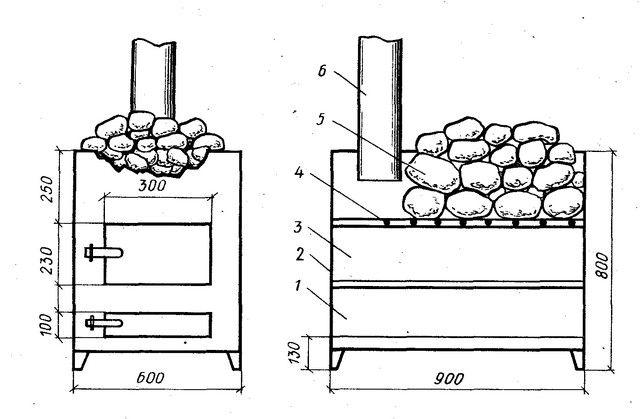 Uno dei più semplici nella produzione di opzioni per la stufa del riscaldamento periodico