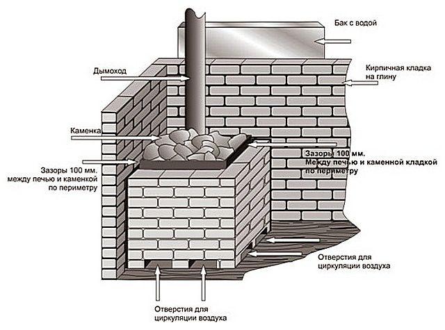 Tinatayang metal kamenka brick planmark