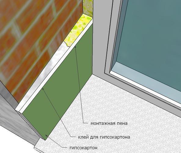 หากความลาดชันของหน้าต่างมีความลึกเล็ก ๆ โปรไฟล์คำแนะนำจะติดอยู่กับสามด้านที่ดีที่สุด - บนองค์ประกอบที่เสร็จสิ้นของการตกแต่งและบนกรอบกระจก