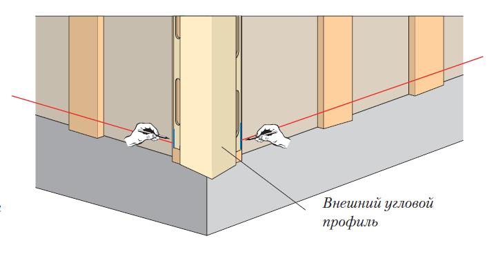 沿着箱子上的边缘板条的位置