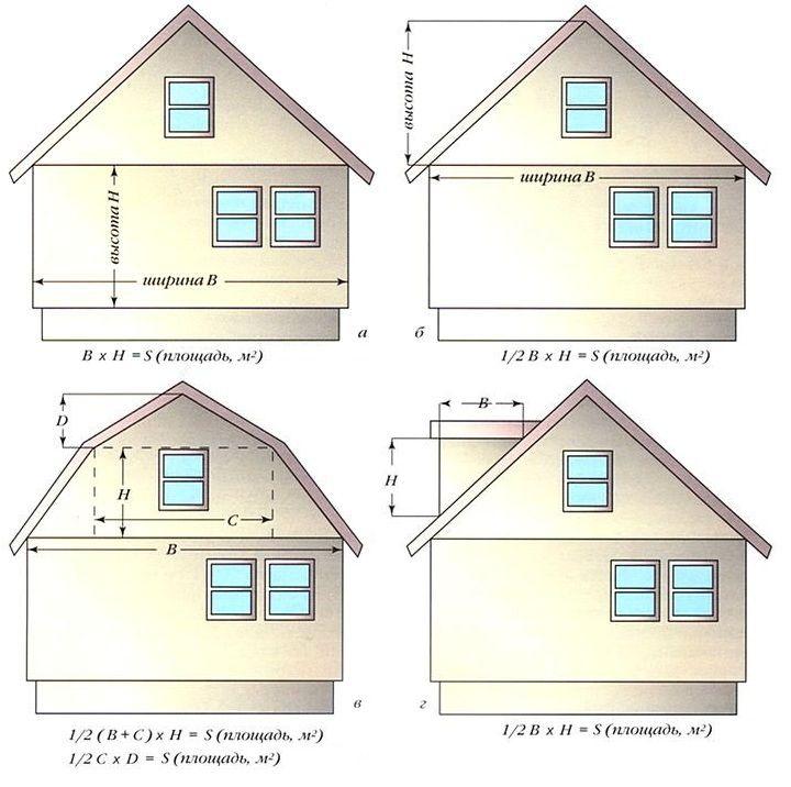 房屋对象壁板数量的计算方案