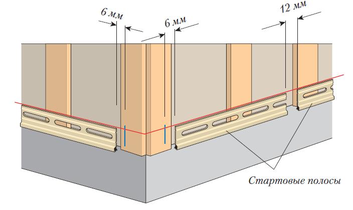安装壁板启动配置文件时的技术缩进