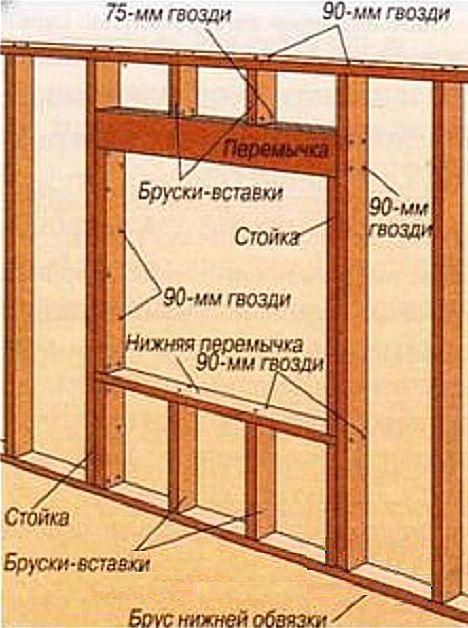 Cadre de tracé avec ouverture de la fenêtre