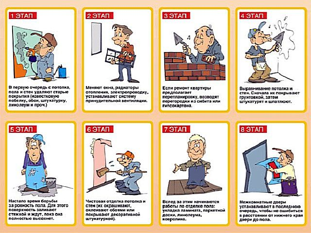 Scheme-Comic, der klart viser reparationsfaser