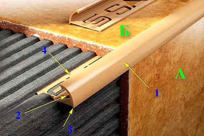Керамикалық қаптаманың сыртқы бұрыштары үшін профиль