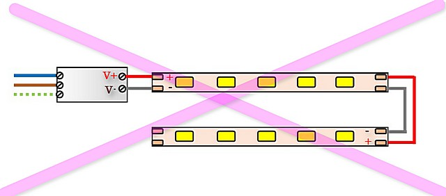 Efterföljande anslutning av band, så att den totala längden överstiger det maximala som tillverkaren har fastställt - oacceptabelt