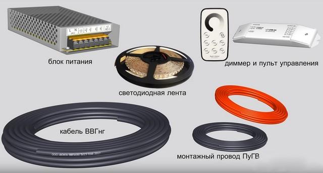 Sats av belysningsmaterial och apparater med LED-tejp