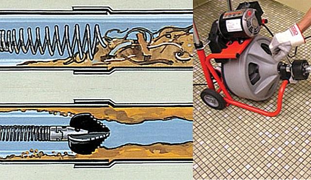 Một thiết bị để làm sạch ống thoát nước được trang bị vòi phun khác nhau.