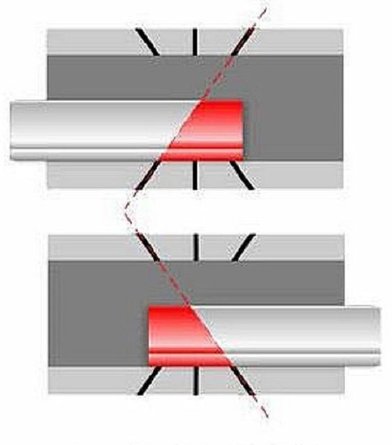 Placeringsschemat för vänster och höger planka i stansen med sin separata strippning.
