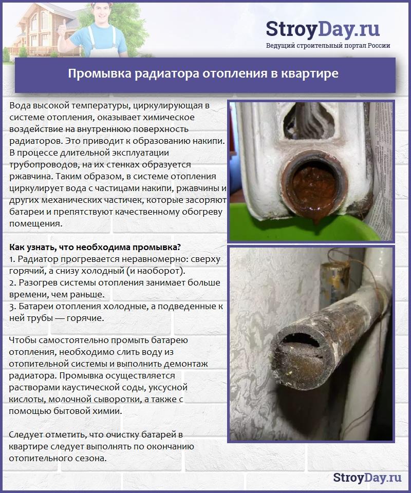 Промывка радиатора отопления в квартире