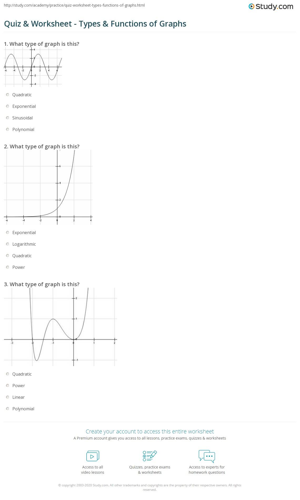 Quiz W Ksheet Types Functi S Of Gr Phs Study