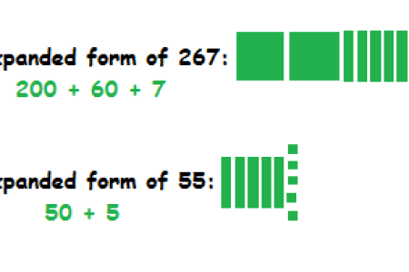 Best Free Fillable Forms What Is Expanded Form In Math For Th