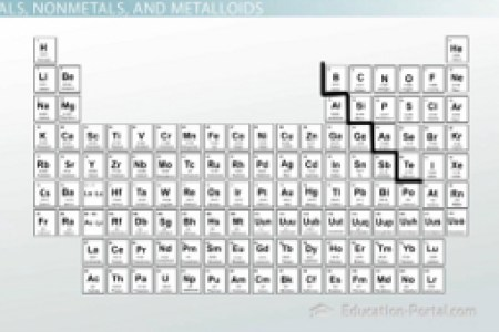 Free cover letter templates periodic table names to symbols best periodic table elements symbols and search and download free cover letter templates collections download for free for commercial or non commercial urtaz Images